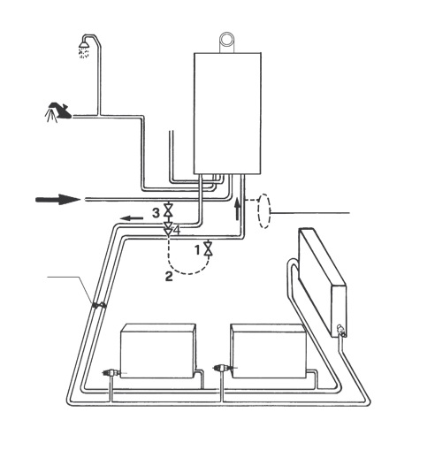 Automatic Bypass Valves Essential Healthcare For Boilers